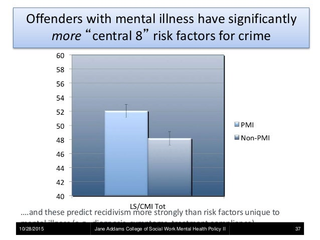 mental illness and criminal justice Nami believes that by partnering with criminal justice leaders, county and state  leaders and mental health professionals we can help people with mental illness.