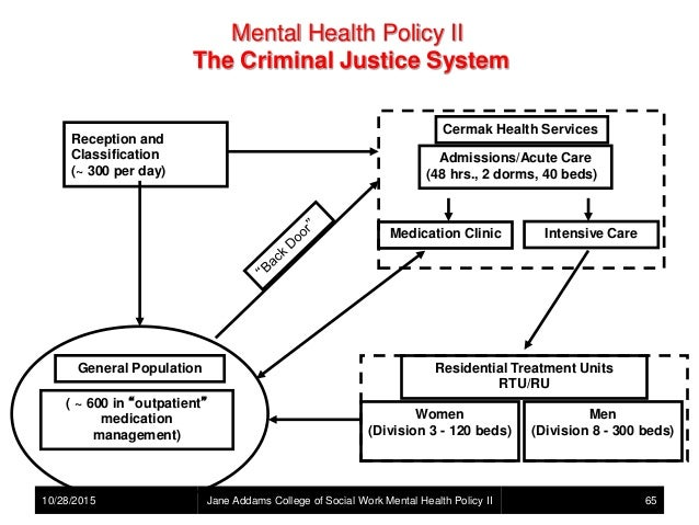 how to fix the mental health system