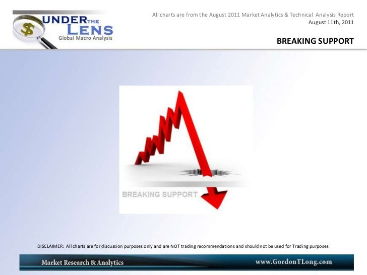 All charts are from the August 2011 Market Analytics & Technical  Analysis ReportAugust 11th, 2011<br />BREAKING SUPPORT<b...
