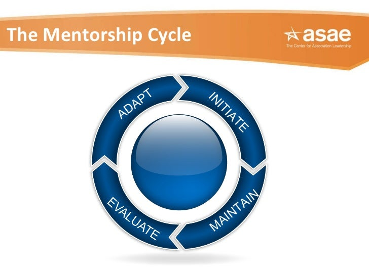 The Mentorship Cycle  INITIATE MAINTAIN ADAPT