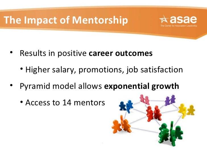 <ul><li>Results in positive  career outcomes  </li></ul><ul><ul><li>Higher salary, promotions, job satisfaction </li></ul>...