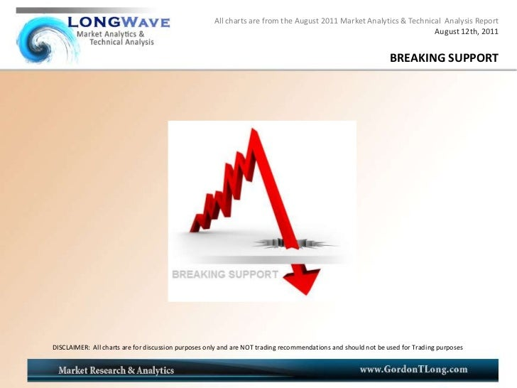 All charts are from the August 2011 Market Analytics & Technical  Analysis ReportAugust 12th, 2011<br />BREAKING SUPPORT<b...