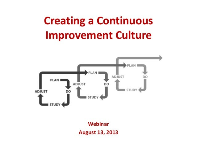 Creating a Continuous  Improvement Culture  Webinar August 13, 2013