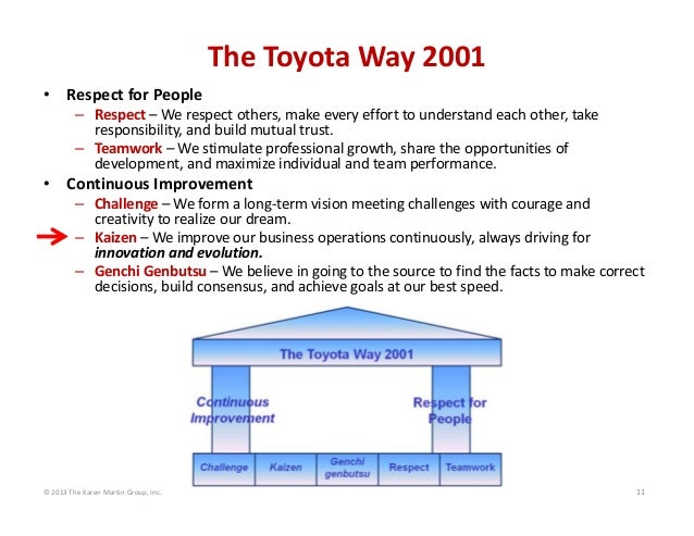 © 2013 The Karen Martin Group, Inc. 11 The Toyota Way 2001 • Respect for People – Respect – We respect others, make every ...