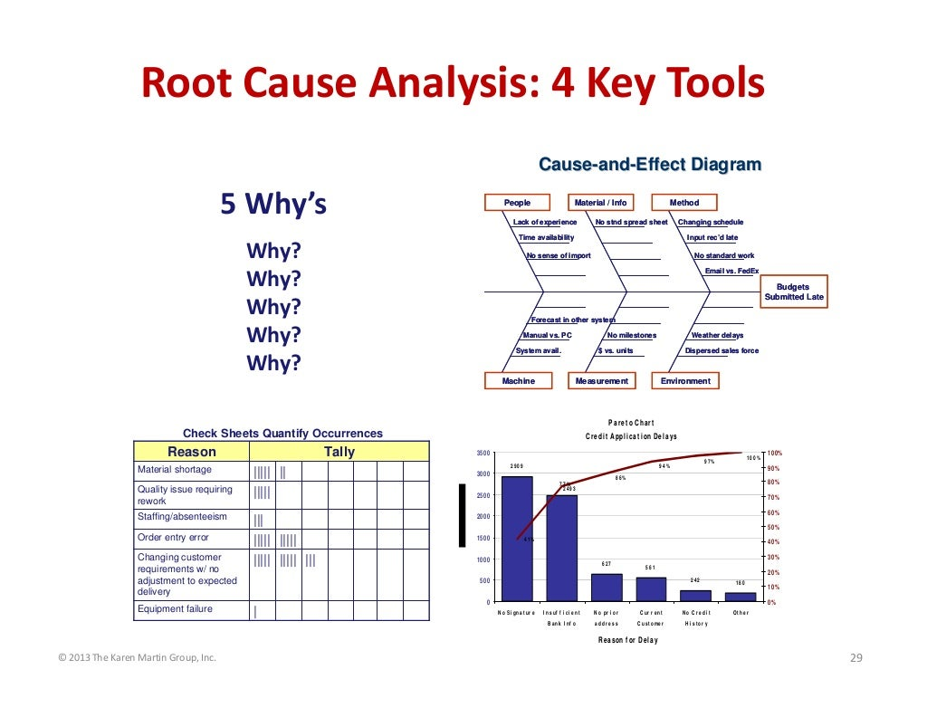 Root cause analysis tools pdf to jpg
