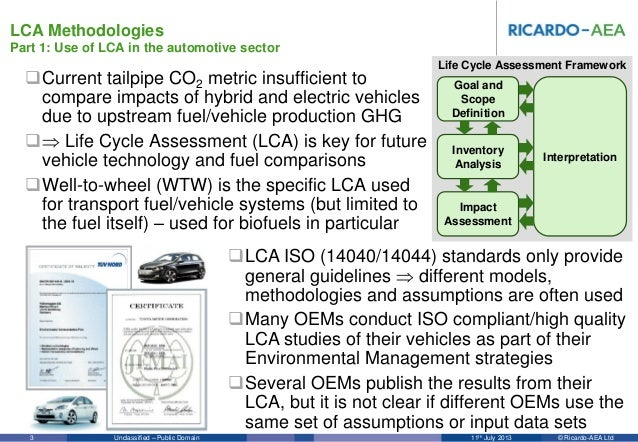 Life cycle analysis for hybrid and electric vehicles Slide 3