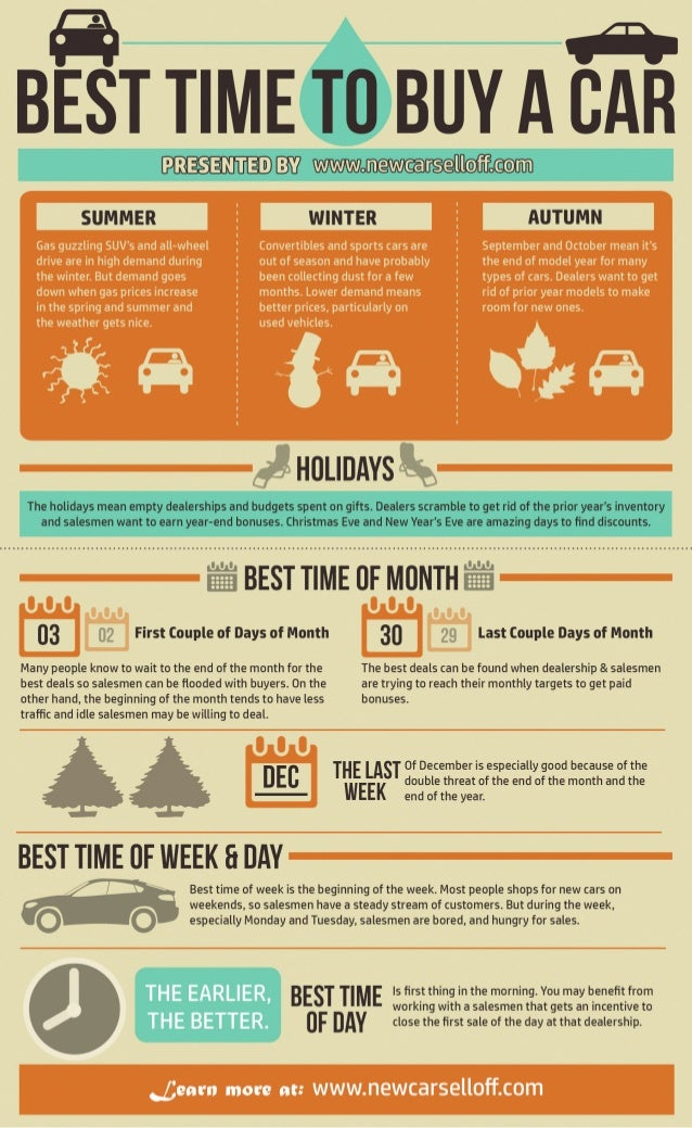 infographic-best-time-to-buy-a-car-1-638