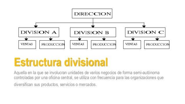 Estructura Organizacional