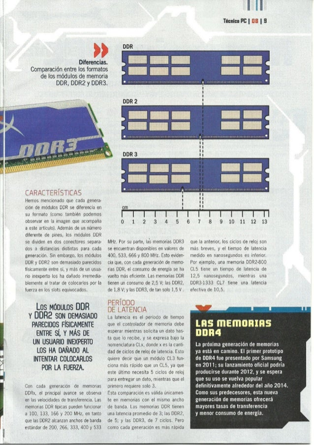 Tirrrrii:  Pl:  | ira |  u  D)  Diferencias.   Comparación entre los formatos de los módulos de memoria DDR,  DDR2 y DDR3....
