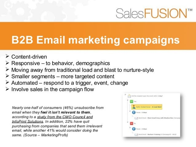 B2B Email Marketing Webinar