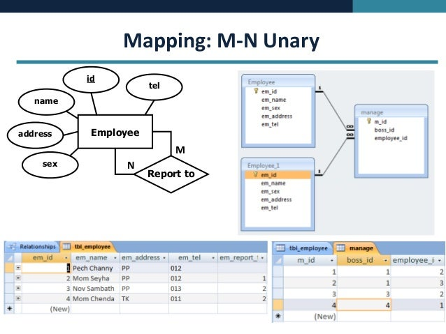 Database concept erd mapping to ms access ccuart Gallery