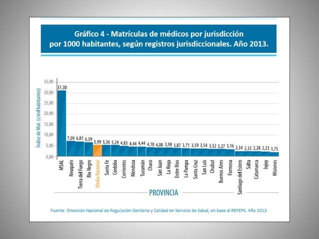 La disminución de los costos no mejora la eficiencia del sistema sanitario, al contrario la mejora de la eficiencia sí con...