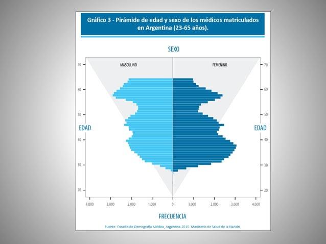 • Un sistema de salud integrado, equitativo y eficiente, que proporcione a la sociedad resultados de alta calidadVisión • ...