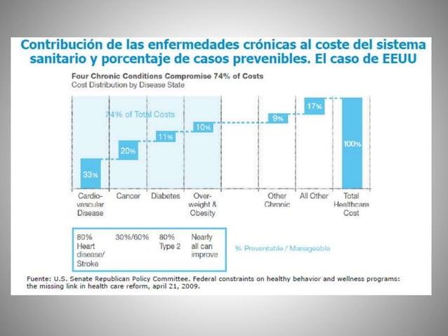08.sustentabilidad sistema salud_manual_alvarez