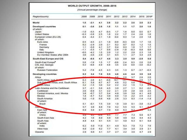 55% Secundario Incompleto. Mujeres 20 a 49 años de edad. Censo 2001, INDEC DESIGUALDAD Y GÉNERO