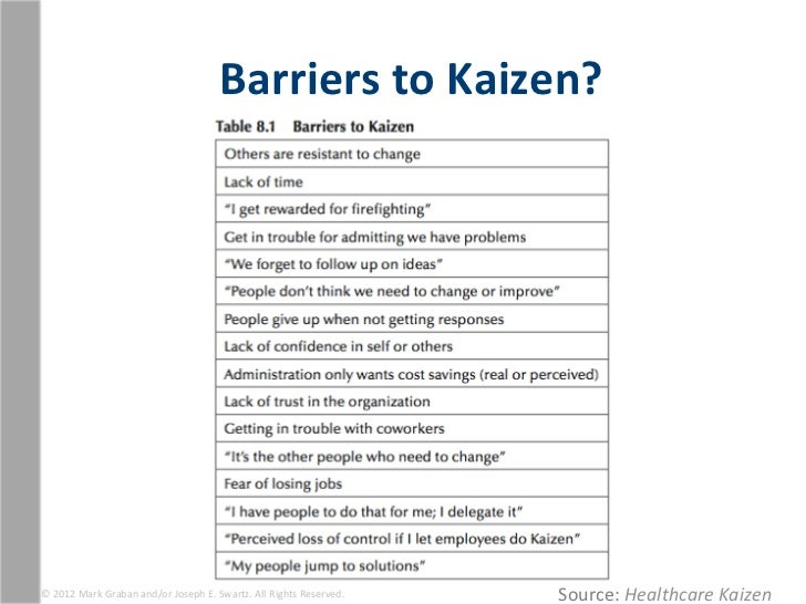 Barriers to Kaizen? © 2012 Mark Graban and/or Joseph E. Swartz. All Rights Reserved.     Sou...