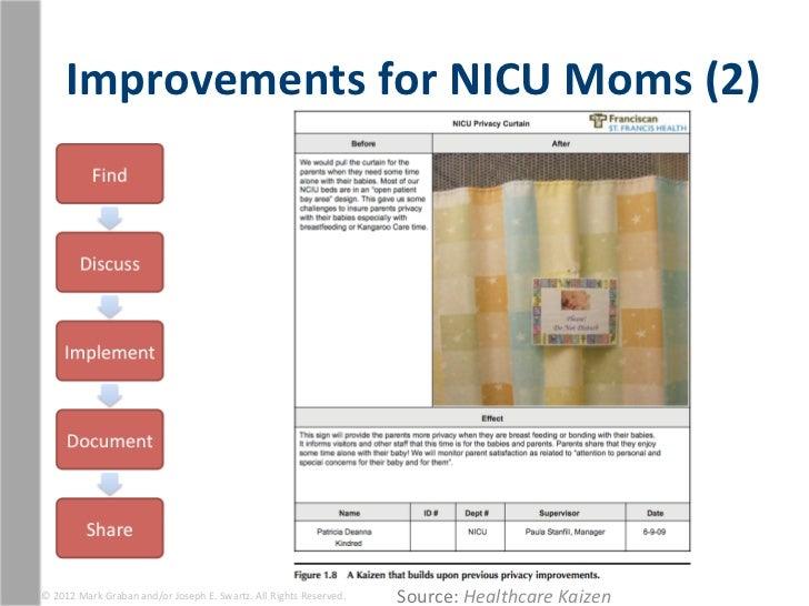 Improvements for NICU Moms (2) © 2012 Mark Graban and/or Joseph E. Swartz. All Rights Reserv...
