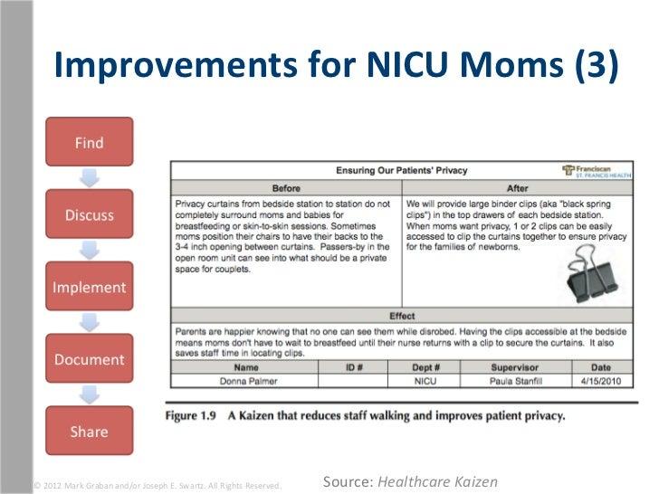 Improvements for NICU Moms (3) © 2012 Mark Graban and/or Joseph E. Swartz. All Rights Reserv...