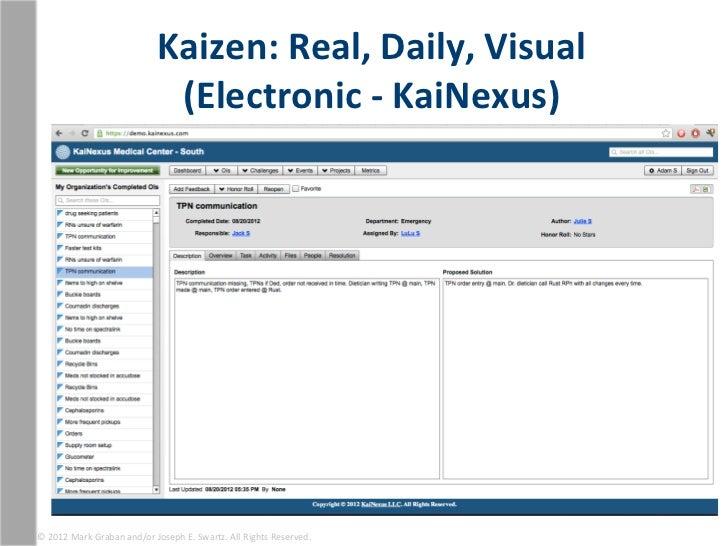 Kaizen: Real, Daily, Visual                                              (Electronic -‐ KaiNexus) © 2012...