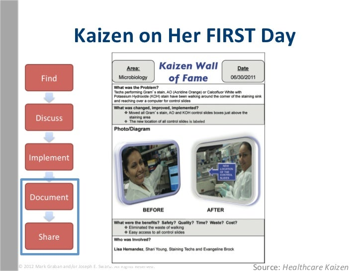 Kaizen on Her FIRST Day © 2012 Mark Graban and/or Joseph E. Swartz. All Rights Reserved. ...