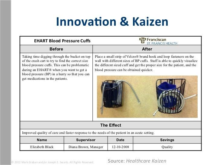 Innova1on & Kaizen                         EHART Blood Pressure Cuffs                  ...