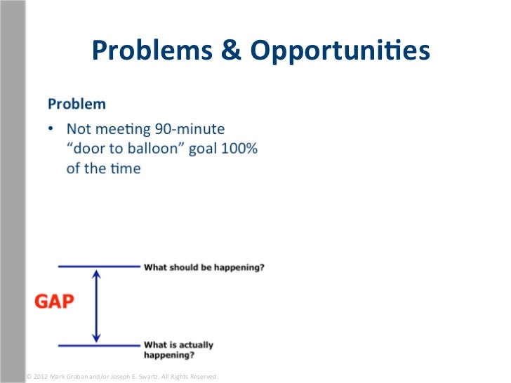 Problems & Opportuni1es © 2012 Mark Graban and/or Joseph E. Swartz. All Rights Reserved.