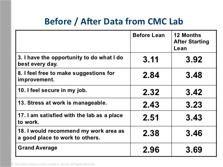 Before / Amer Data from CMC Lab                                                                             ...