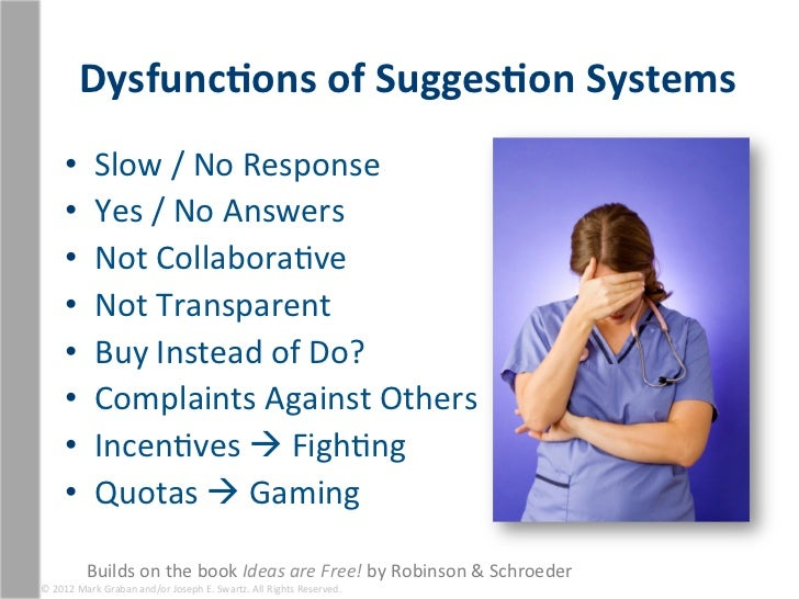 Dysfunc1ons of Sugges1on Systems        •        Slow / No Response        •        Yes / No Answe...