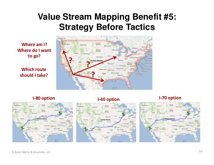 Value Stream Mapping Benefit #5:                          Strategy Before Tactics     WhereamI?    WheredoIwant    ...