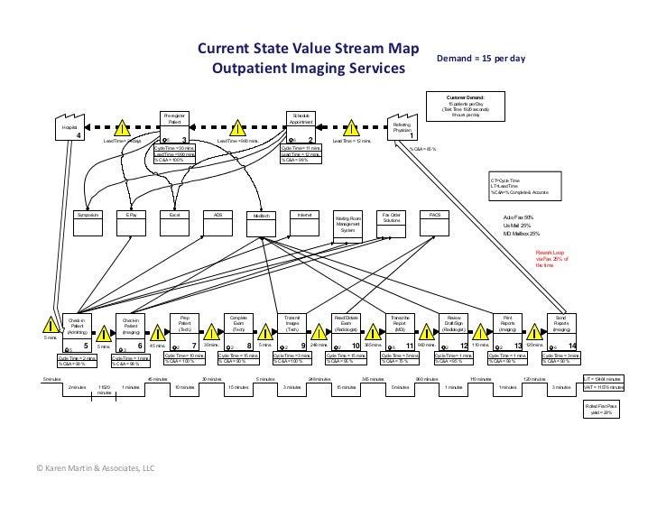 CurrentStateValueStreamMap                                                                                           ...