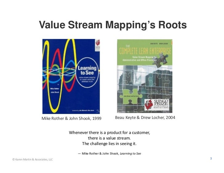Value Stream Mapping's Roots                       Mike Rother & John Shook, 1999             Beau Keyte & Drew Locher, 20...
