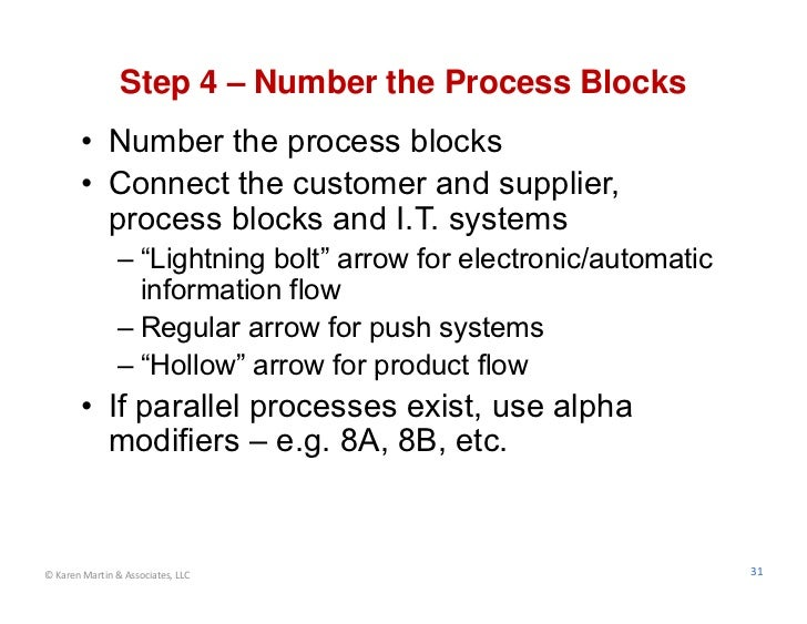 Step 4 – Number the Process Blocks        • Number the process blocks        • Connect the customer and supplier,         ...