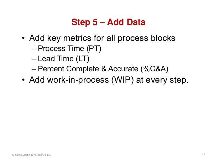 Step 5 – Add Data        • Add key metrics for all process blocks                – Process Time (PT)                – Lead...