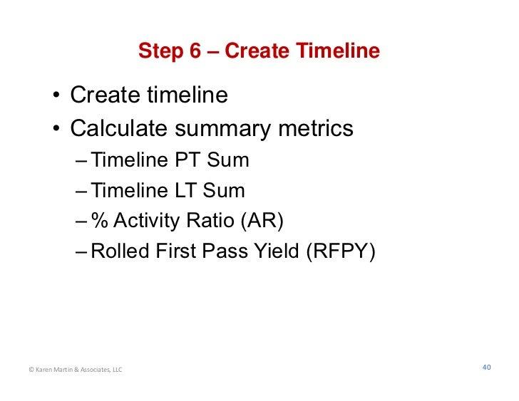 Step 6 – Create Timeline        • Create timeline        • Calculate summary metrics                – Timeline PT Sum     ...