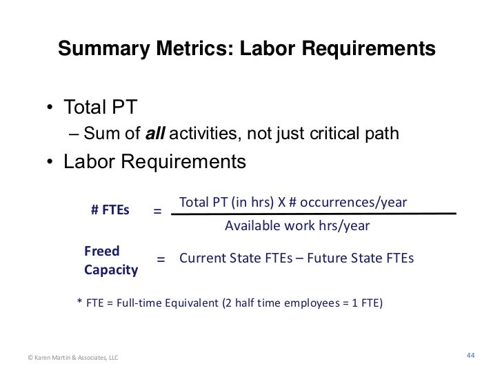 Summary Metrics: Labor Requirements      • Total PT              – Sum of all activities, not just critical path      • La...