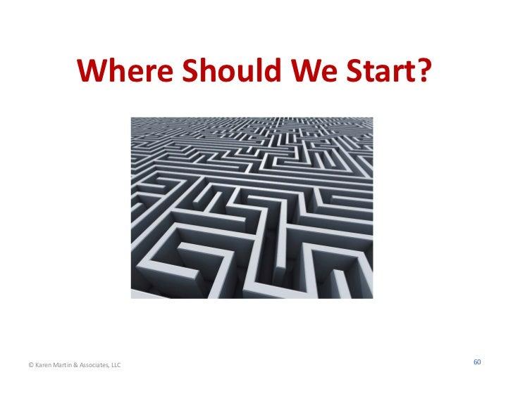 WhereShouldWeStart?©KarenMartin&Associates,LLC         60