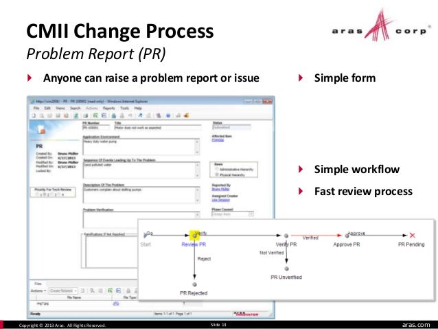 Aras  Change Management