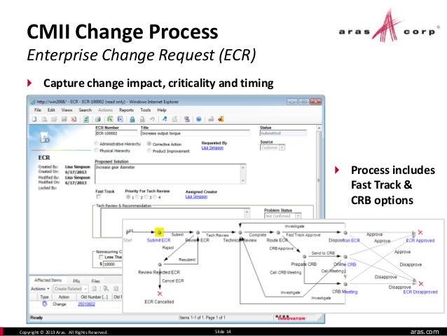 Aras change management slide 13 aras 14 cmii change process enterprise change request sciox Images