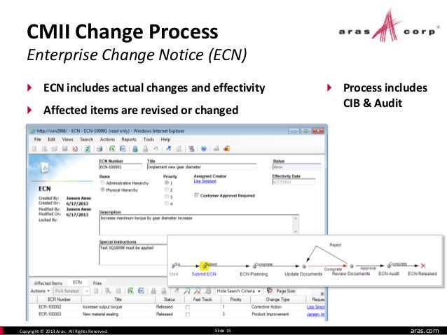 Aras change management slide 14 aras 15 cmii change process enterprise change notice ecn sciox Images