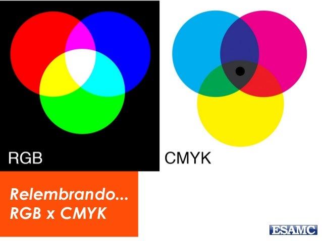 Relembrando... RGB x CMYK