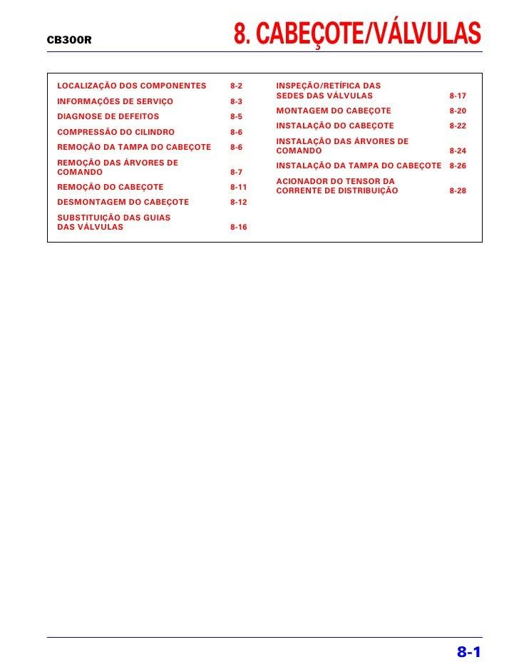 CB300R                          8. CABEÇOTE/VÁLVULAS LOCALIZAÇÃO DOS COMPONENTES    8-2    INSPEÇÃO/RETÍFICA DAS          ...