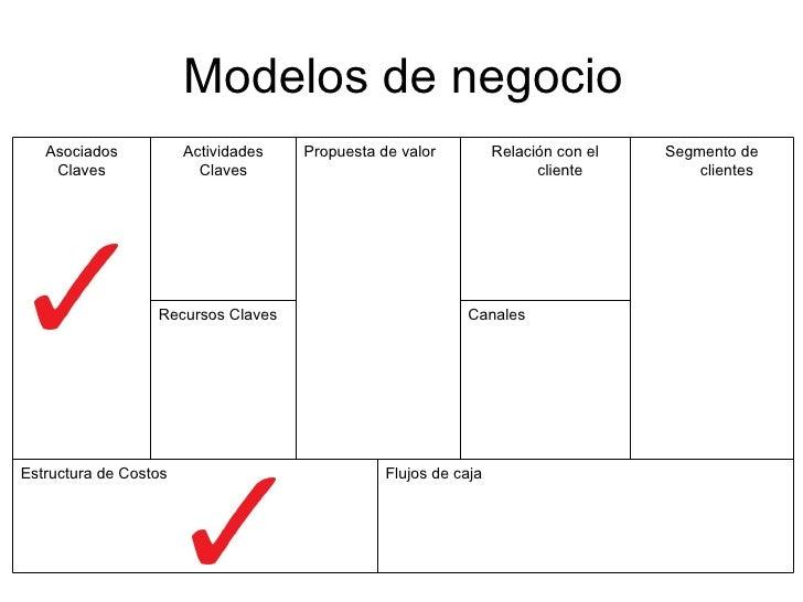 modelo de negocio canvas pdf