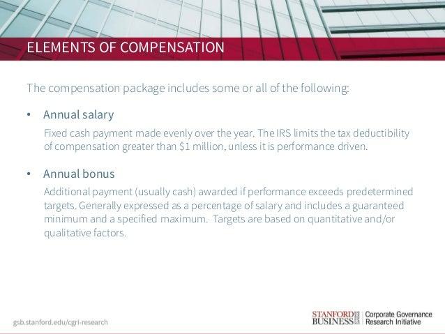 CEO Compensation - Quick Guide