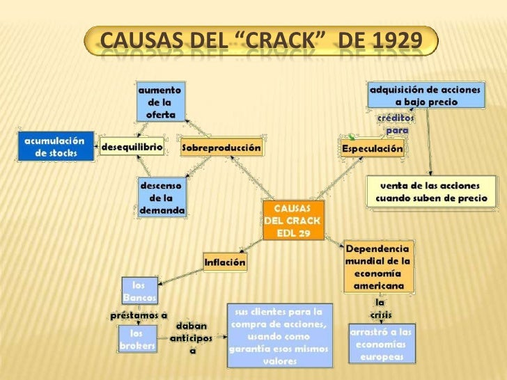 Resultado de imagen de CAUSAS CRACK 29