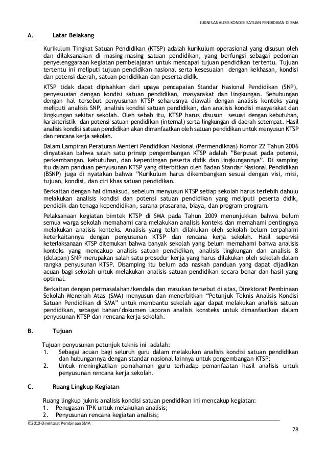 JUKNIS ANALISIS KONDISI SATUAN PENDIDIKAN DI SMAA.         Latar Belakang       Kurikulum Tingkat Satuan Pendidikan (KTSP)...