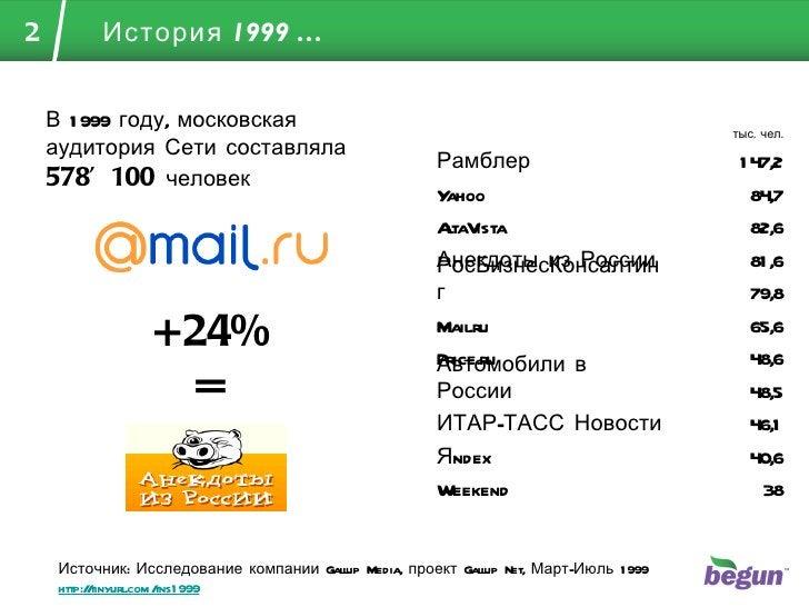 История 1999 … В 1999 году, московская аудитория Сети составляла  578'100   человек Источник: Исследование компании Gallup...