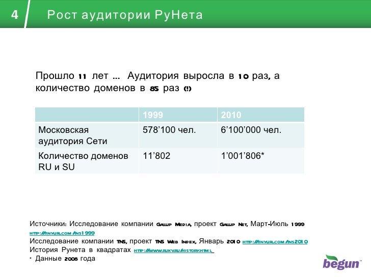 Рост аудитории РуНета Прошло 11 лет … Аудитория выросла в 10 раз, а количество доменов в 85 раз (!) Источники: Исследовани...