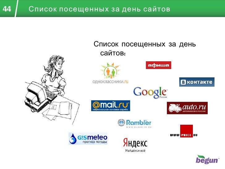 Список посещенных за день сайтов Список посещенных за день сайтов: