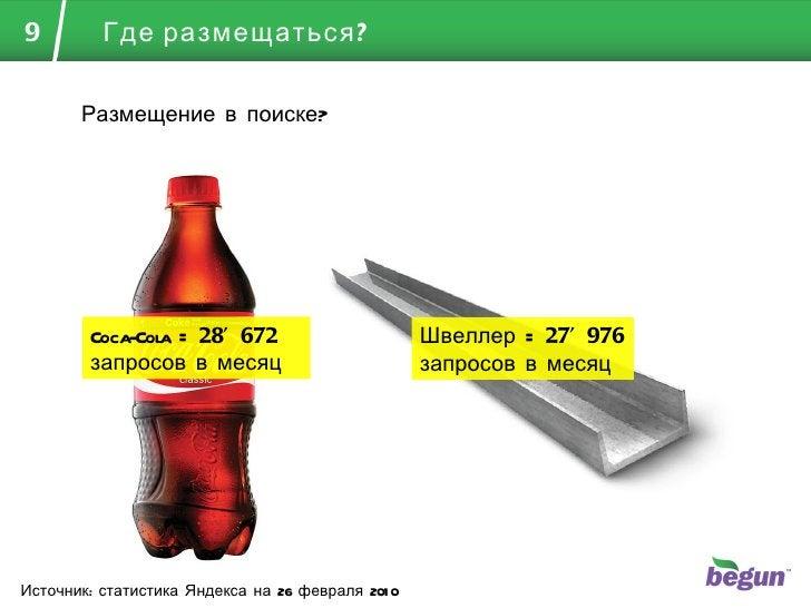 Где размещаться? Размещение в поиске? Coca-Cola =  28'672   запросов в месяц Швеллер  =  2 7 ' 976   запросов в месяц Исто...