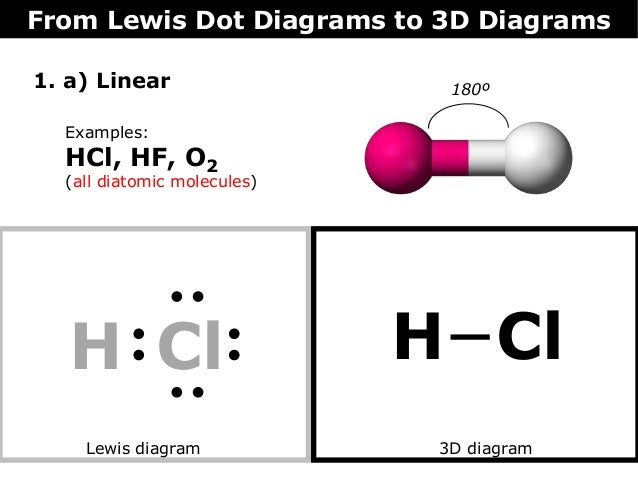 Hcl Lewis Dot: 08 Lewis Dot Diagrams To 3 D Diagrams
